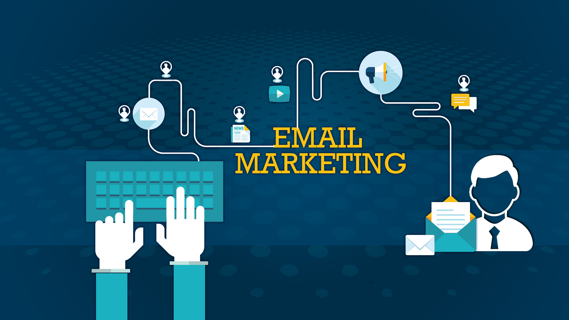 Email Marketing - Sending Out Your Posts